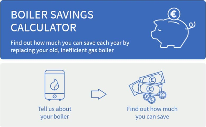 New Gas Condensing Boiler is cheaper to Run