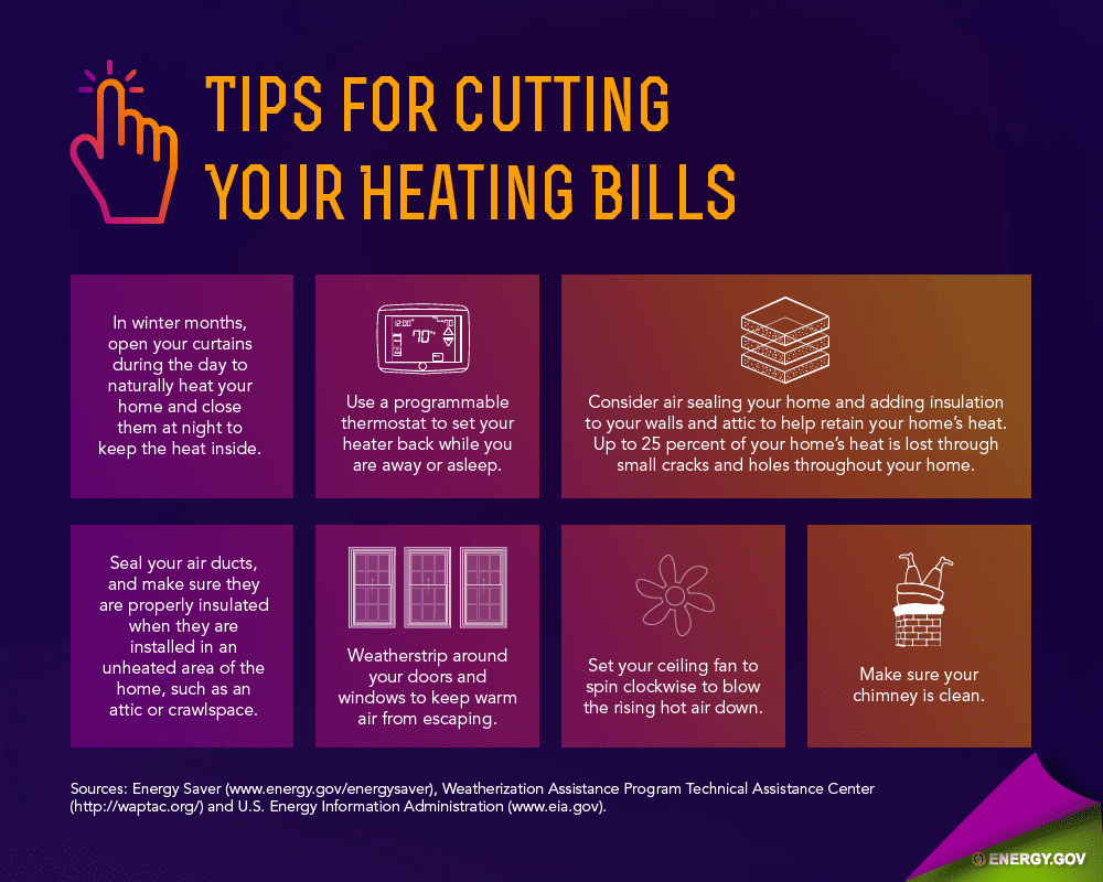 Tips for saving on your heating fuel bills