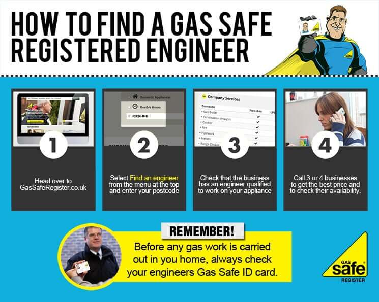 Tips On How To Stay Gas Safe